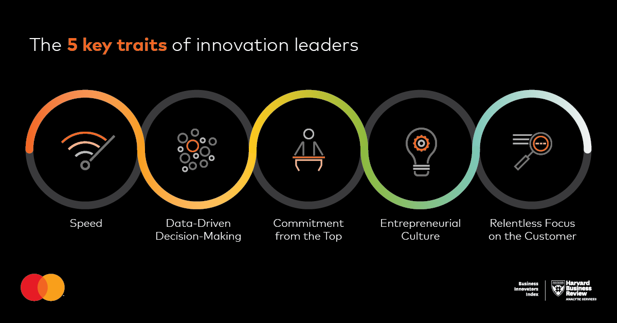 Five Traits of Innovation Leaders