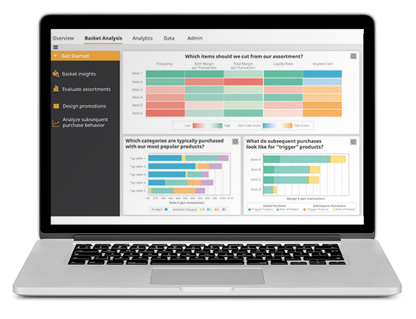 Market Basket Analyzer Dashboard