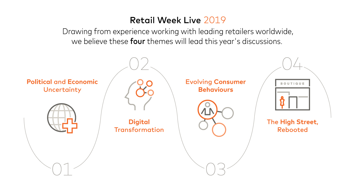 Retail Week Live 2019: Four Emerging Themes to Watch