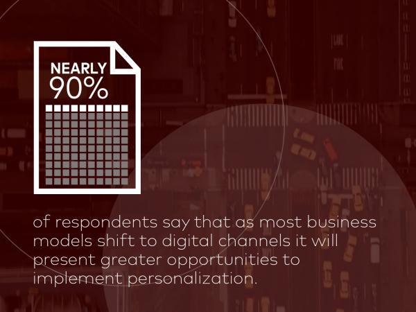 as most business models shift to digital channels it will present greater opportunities to implement personalization